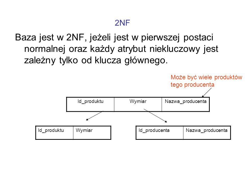 2NF Baza jest w 2NF, jeżeli jest w pierwszej postaci normalnej oraz każdy atrybut niekluczowy jest zależny tylko od klucza głównego. Id_produktuWymiar