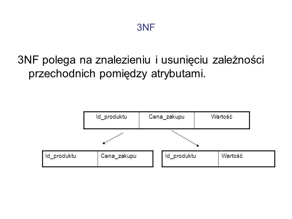 3NF 3NF polega na znalezieniu i usunięciu zależności przechodnich pomiędzy atrybutami. Id_produktuCena_zakupuWartość Id_produktuCena_zakupuId_produktu