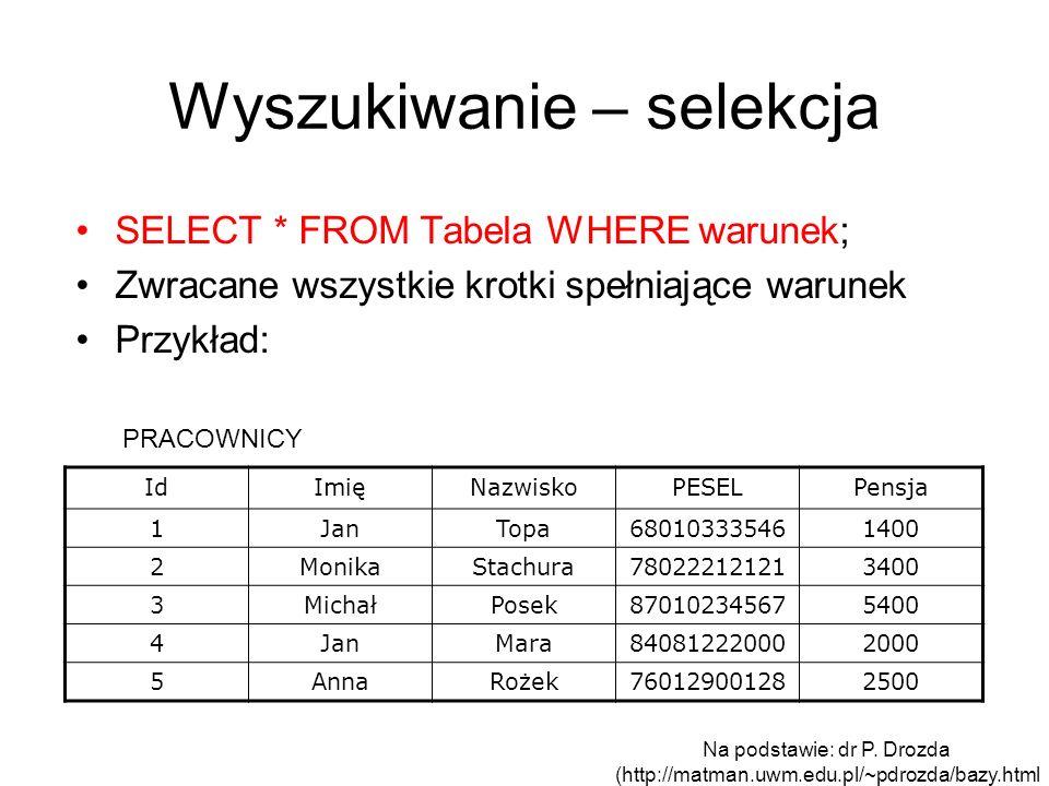 Wyszukiwanie – selekcja SELECT * FROM Tabela WHERE warunek; Zwracane wszystkie krotki spełniające warunek Przykład: IdImięNazwiskoPESELPensja 1JanTopa