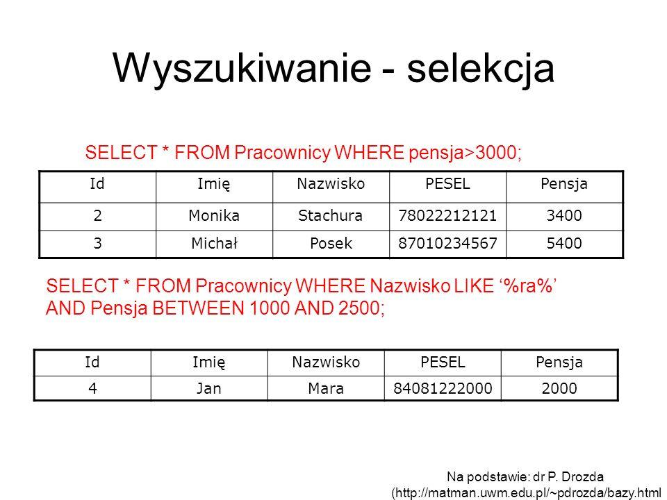 Wyszukiwanie - selekcja SELECT * FROM Pracownicy WHERE pensja>3000; IdImięNazwiskoPESELPensja 2MonikaStachura780222121213400 3MichałPosek8701023456754
