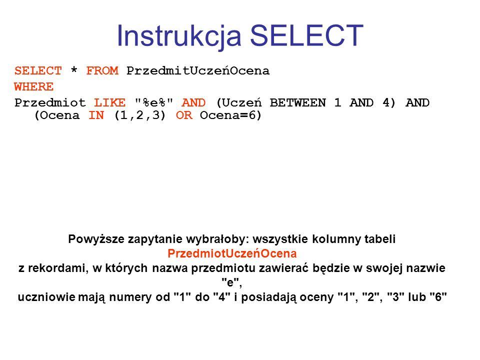 Instrukcja SELECT SELECT * FROM PrzedmitUczeńOcena WHERE Przedmiot LIKE