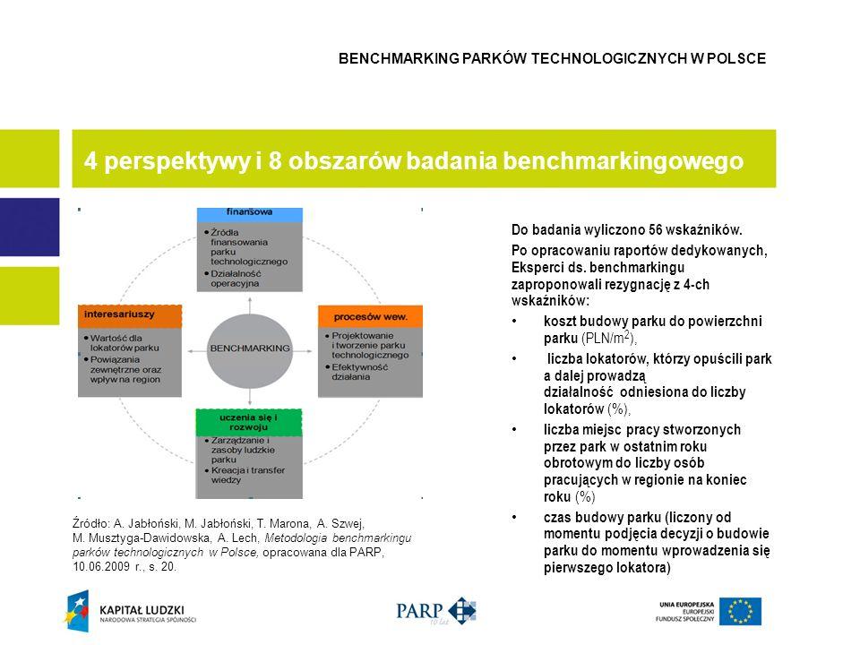 4 perspektywy i 8 obszarów badania benchmarkingowego Do badania wyliczono 56 wskaźników.