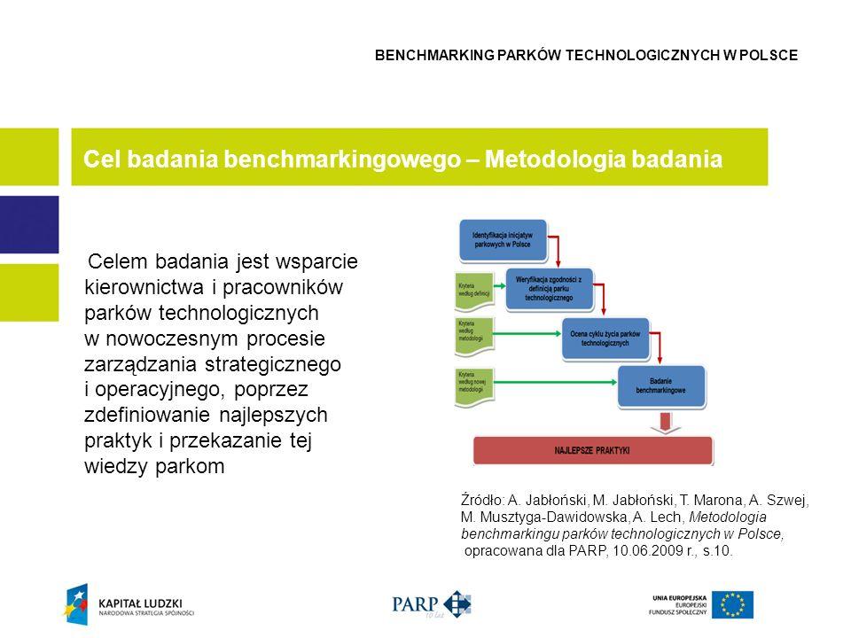 Cel badania benchmarkingowego – Metodologia badania Celem badania jest wsparcie kierownictwa i pracowników parków technologicznych w nowoczesnym procesie zarządzania strategicznego i operacyjnego, poprzez zdefiniowanie najlepszych praktyk i przekazanie tej wiedzy parkom BENCHMARKING PARKÓW TECHNOLOGICZNYCH W POLSCE Źródło: A.
