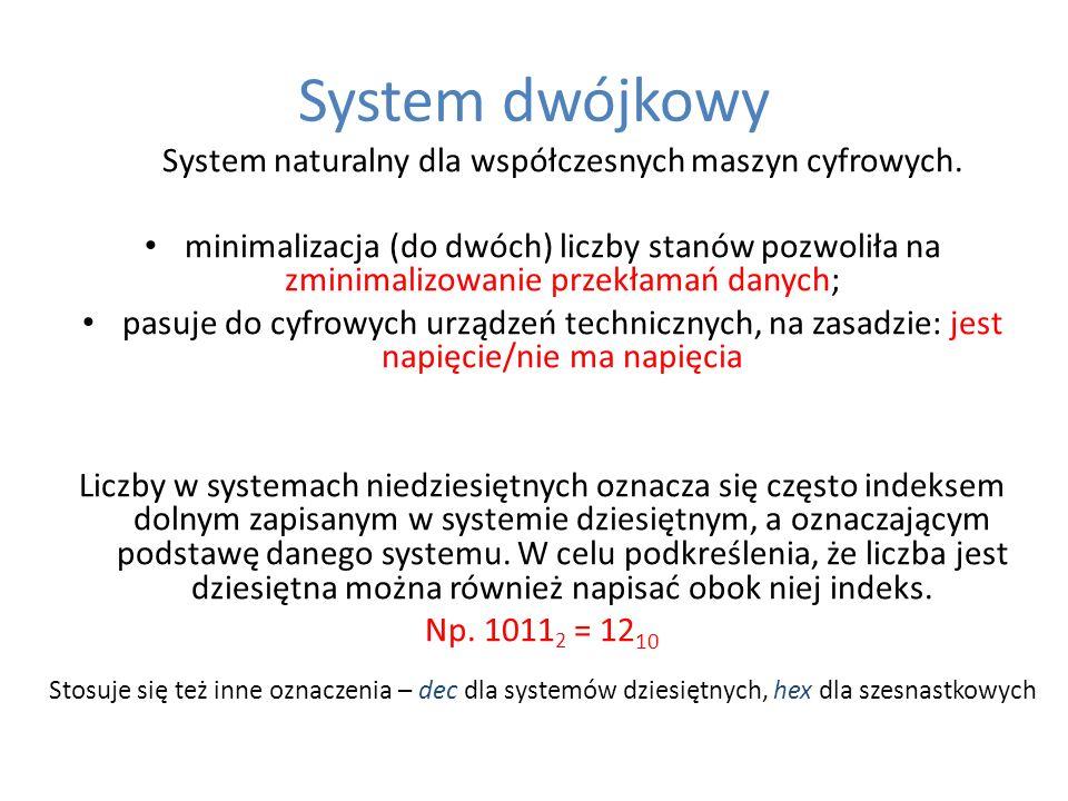 System dwójkowy System naturalny dla współczesnych maszyn cyfrowych. minimalizacja (do dwóch) liczby stanów pozwoliła na zminimalizowanie przekłamań d