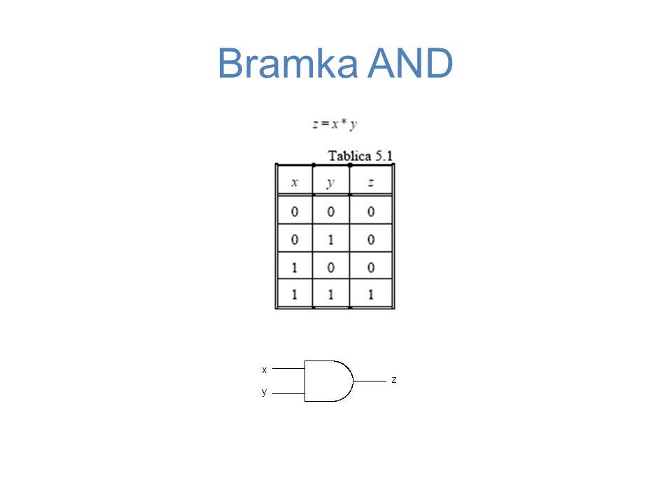 Bramka AND