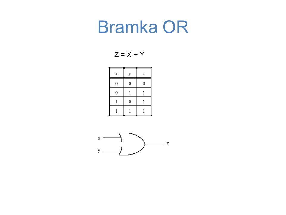 Bramka OR Z = X + Y