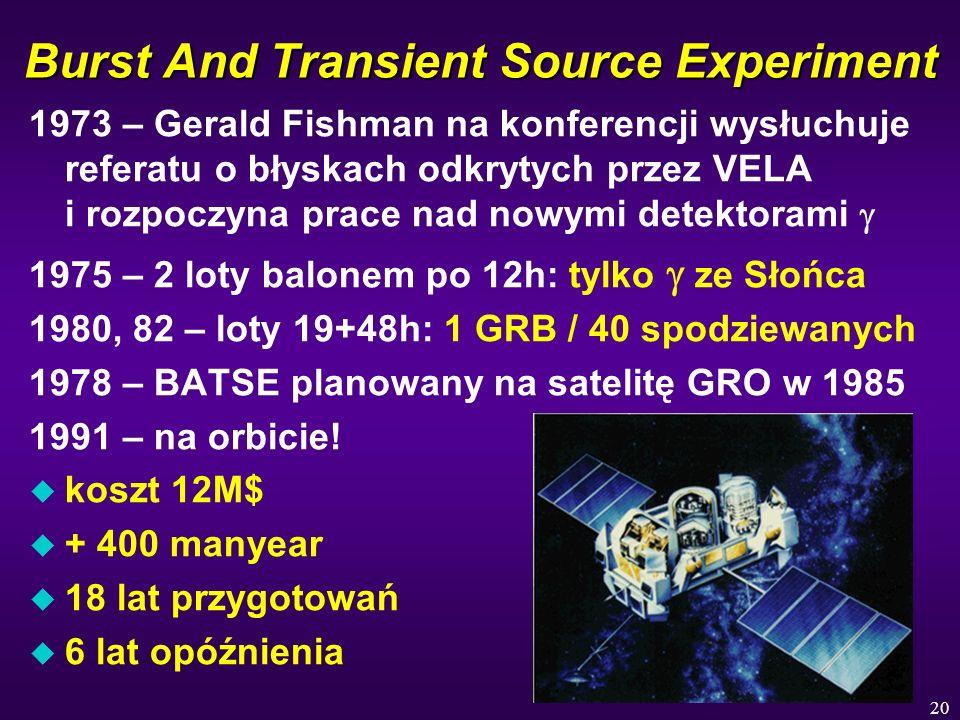 20 Burst And Transient Source Experiment 1973 – Gerald Fishman na konferencji wysłuchuje referatu o błyskach odkrytych przez VELA i rozpoczyna prace n