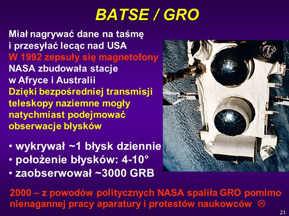 21 BATSE / GRO wykrywał ~1 błysk dziennie położenie błysków: 4-10° zaobserwował ~3000 GRB Miał nagrywać dane na taśmę i przesyłać lecąc nad USA W 1992
