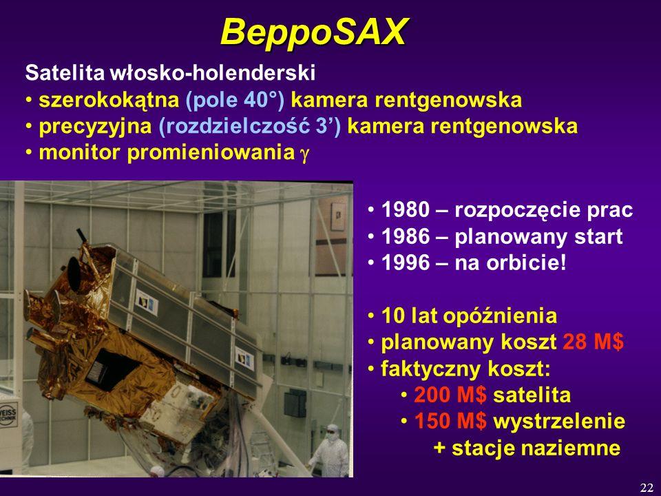 22BeppoSAX Satelita włosko-holenderski szerokokątna (pole 40°) kamera rentgenowska precyzyjna (rozdzielczość 3) kamera rentgenowska monitor promieniow