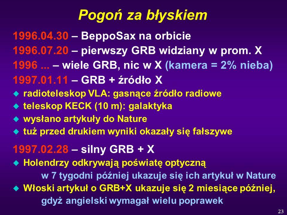 23 Pogoń za błyskiem 1996.04.30 – BeppoSax na orbicie 1996.07.20 – pierwszy GRB widziany w prom. X 1996... – wiele GRB, nic w X (kamera = 2% nieba) 19
