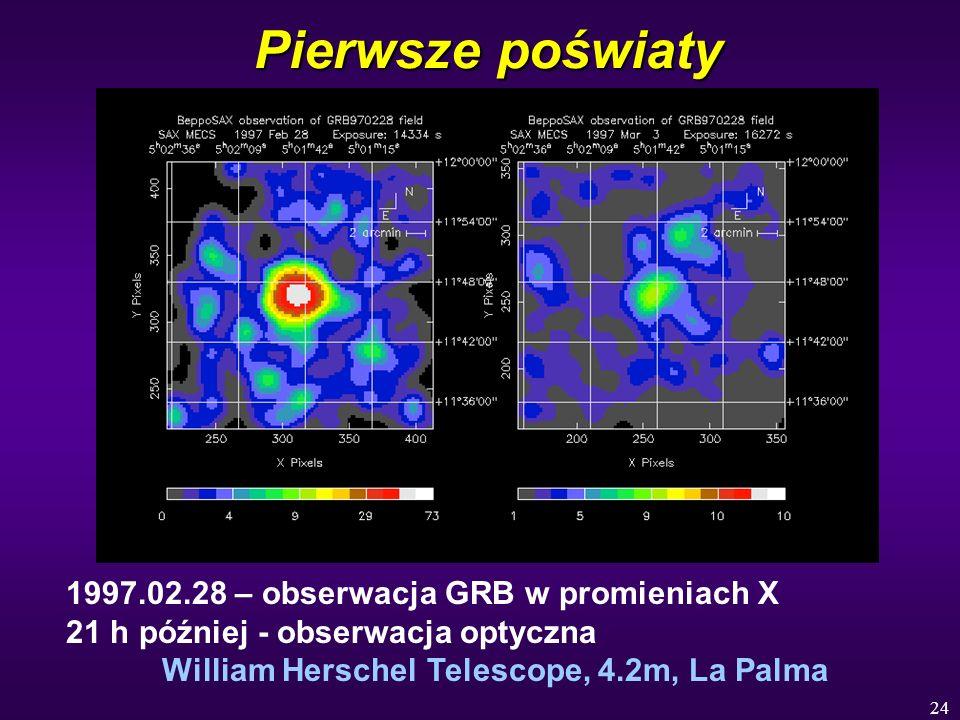 24 Pierwsze poświaty 1997.02.28 – obserwacja GRB w promieniach X 21 h później - obserwacja optyczna William Herschel Telescope, 4.2m, La Palma