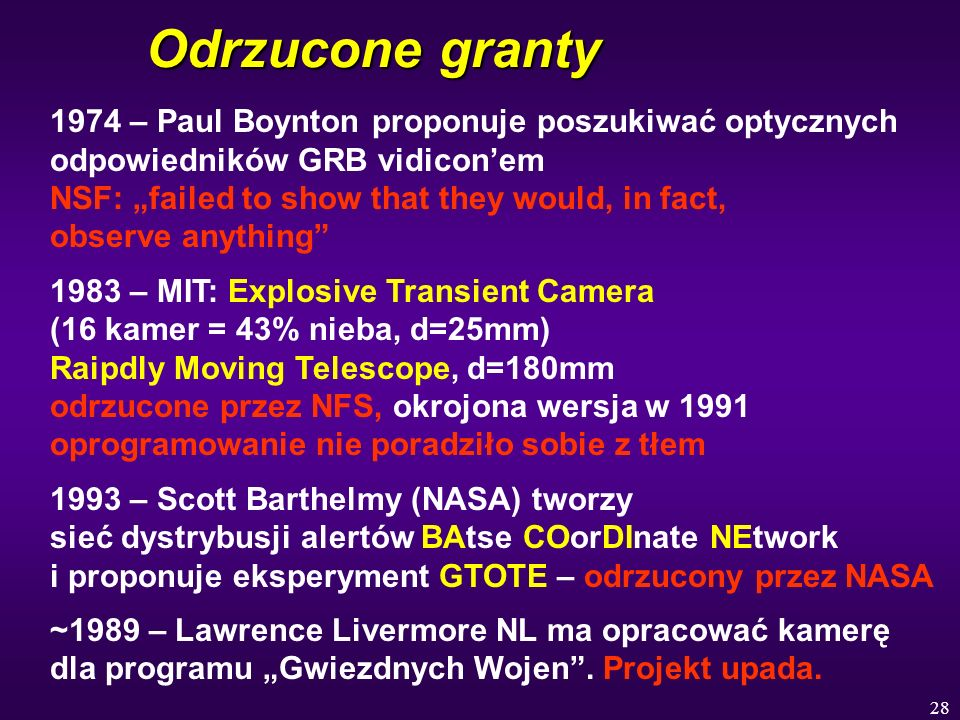 28 Odrzucone granty 1974 – Paul Boynton proponuje poszukiwać optycznych odpowiedników GRB vidiconem NSF: failed to show that they would, in fact, obse