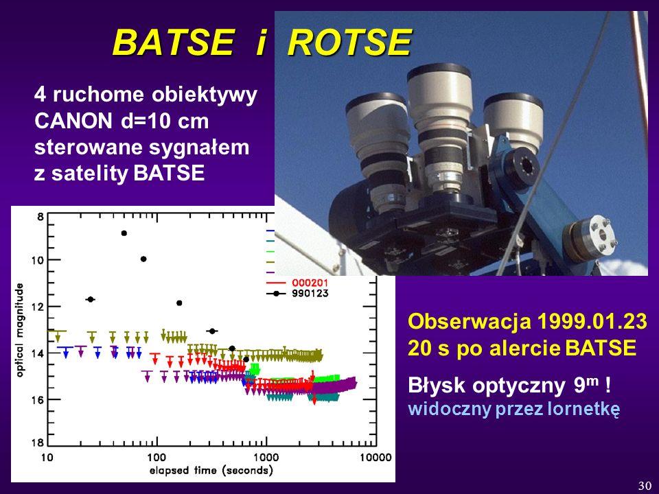 30 BATSE i ROTSE 4 ruchome obiektywy CANON d=10 cm sterowane sygnałem z satelity BATSE Obserwacja 1999.01.23 20 s po alercie BATSE Błysk optyczny 9 m