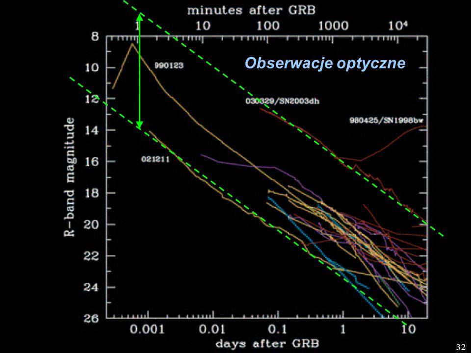 32 Obserwacje optyczne