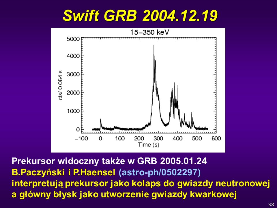 38 Swift GRB 2004.12.19 Prekursor widoczny także w GRB 2005.01.24 B.Paczyński i P.Haensel (astro-ph/0502297) interpretują prekursor jako kolaps do gwi