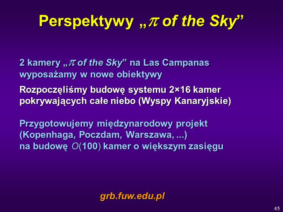 45 Perspektywy of the Sky 2 kamery of the Sky na Las Campanas wyposażamy w nowe obiektywy Rozpoczęliśmy budowę systemu 2×16 kamer pokrywających całe n