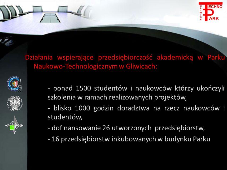 Działania wspierające przedsiębiorczość akademicką w Parku Naukowo-Technologicznym w Gliwicach: - ponad 1500 studentów i naukowców którzy ukończyli sz