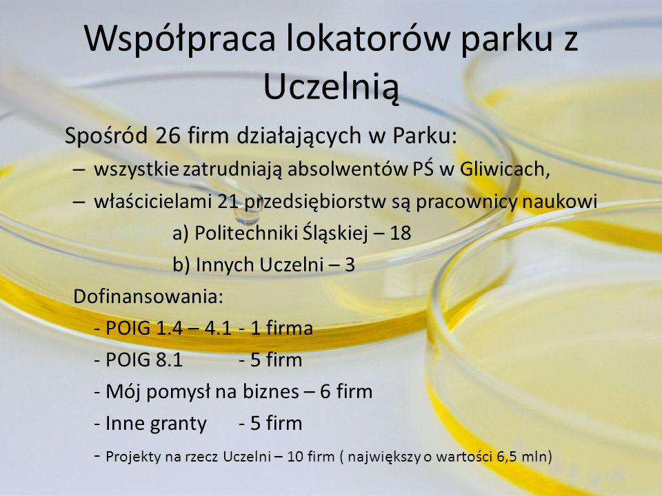 Współpraca lokatorów parku z Uczelnią Spośród 26 firm działających w Parku: – wszystkie zatrudniają absolwentów PŚ w Gliwicach, – właścicielami 21 prz