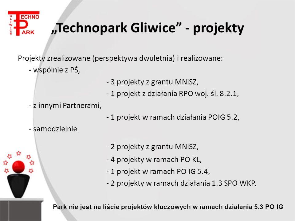 Technopark Gliwice - projekty Projekty zrealizowane (perspektywa dwuletnia) i realizowane: - wspólnie z PŚ, - 3 projekty z grantu MNiSZ, - 1 projekt z