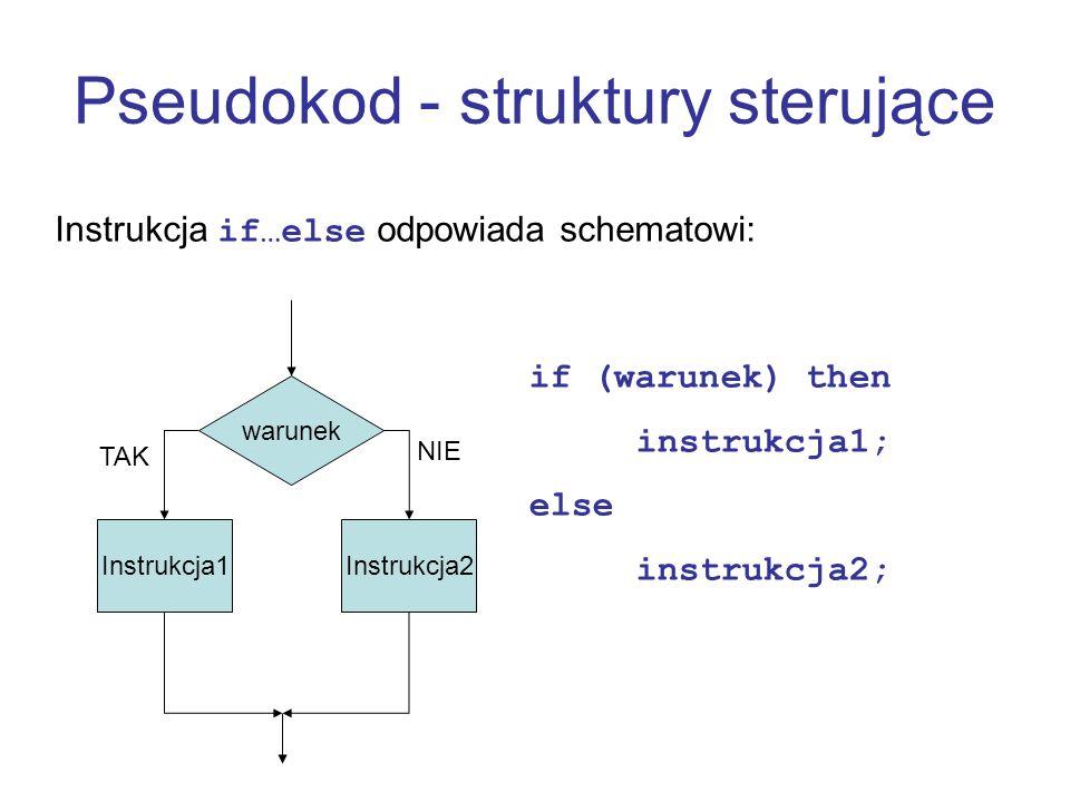 Pseudokod - struktury sterujące Instrukcja if…else odpowiada schematowi: warunek Instrukcja1Instrukcja2 TAK NIE if (warunek) then instrukcja1; else in