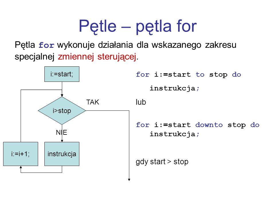 Pętle – pętla for Pętla for wykonuje działania dla wskazanego zakresu specjalnej zmiennej sterującej. i>stop instrukcja NIE TAK for i:=start to stop d