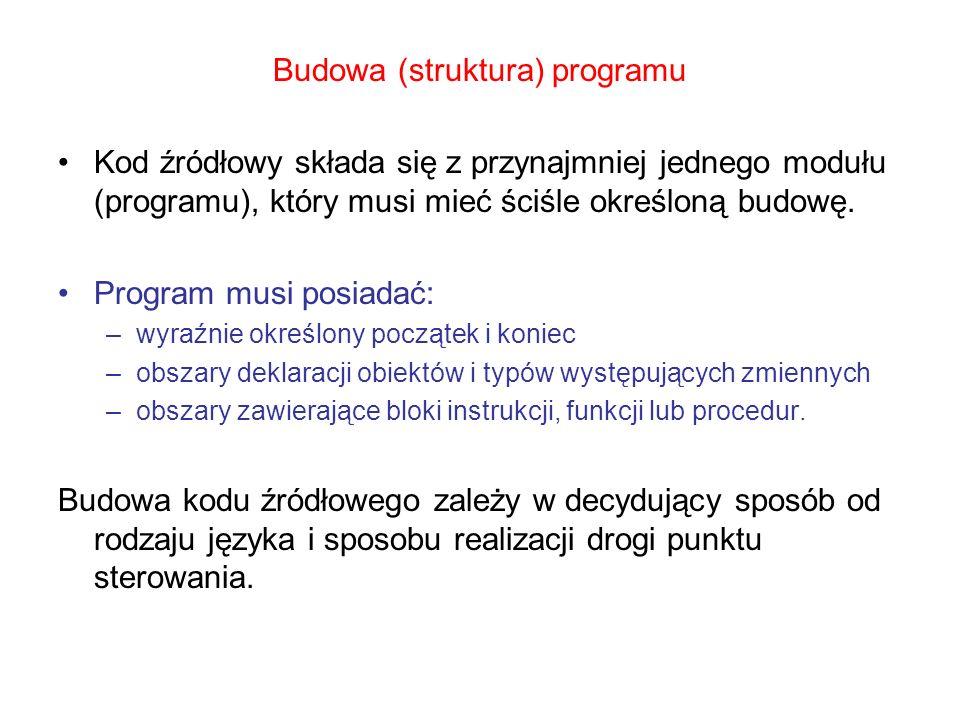 Budowa (struktura) programu Kod źródłowy składa się z przynajmniej jednego modułu (programu), który musi mieć ściśle określoną budowę. Program musi po