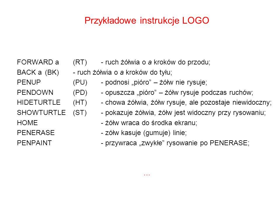 Przykładowe instrukcje LOGO FORWARD a (RT) - ruch żółwia o a kroków do przodu; BACK a (BK) - ruch żółwia o a kroków do tyłu; PENUP (PU) - podnosi piór