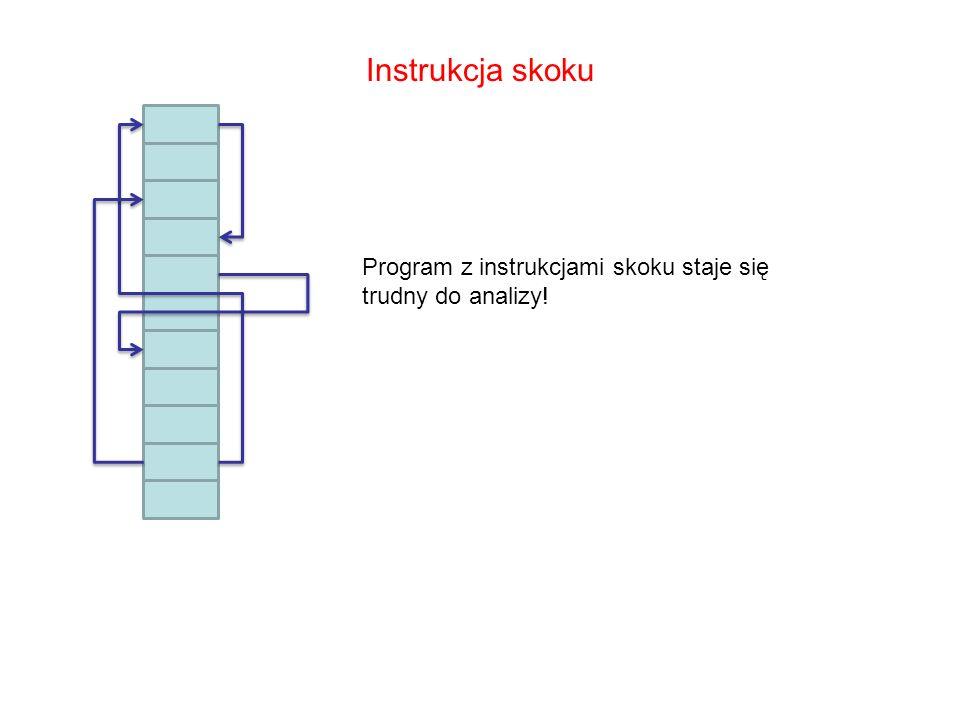 Instrukcja skoku Program z instrukcjami skoku staje się trudny do analizy!