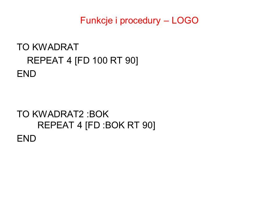 Funkcje i procedury – LOGO TO KWADRAT REPEAT 4 [FD 100 RT 90] END TO KWADRAT2 :BOK REPEAT 4 [FD :BOK RT 90] END