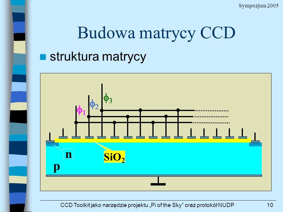 Sympozjum 2005 CCD Toolkit jako narzędzie projektu Pi of the Sky oraz protokół NUDP10 Budowa matrycy CCD p n SiO 2 struktura matrycy