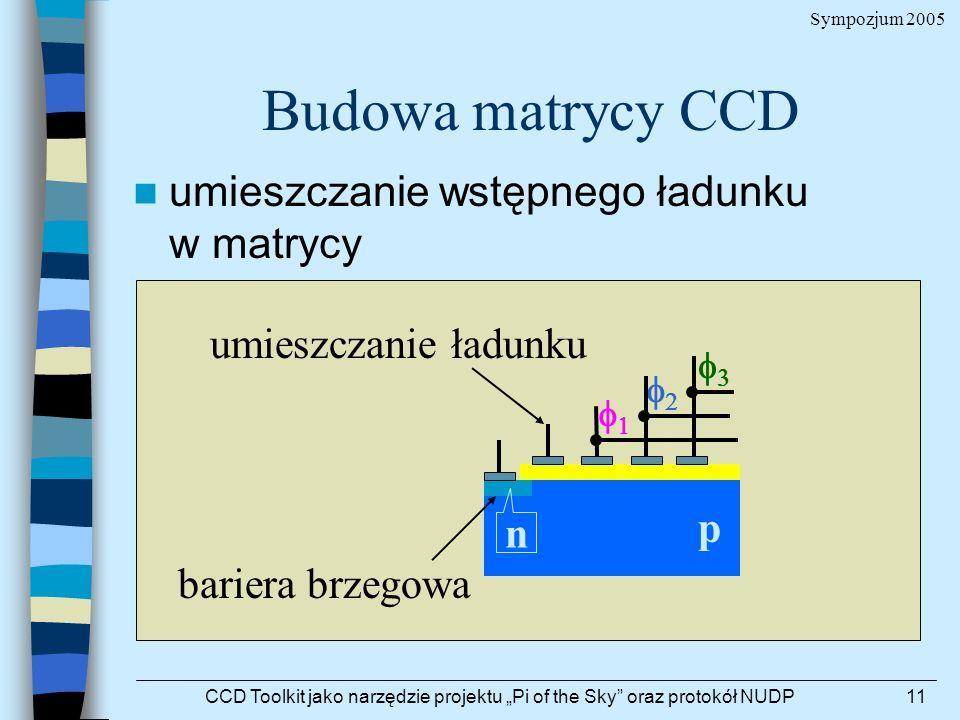 Sympozjum 2005 CCD Toolkit jako narzędzie projektu Pi of the Sky oraz protokół NUDP11 Budowa matrycy CCD p n umieszczanie ładunku bariera brzegowa umi