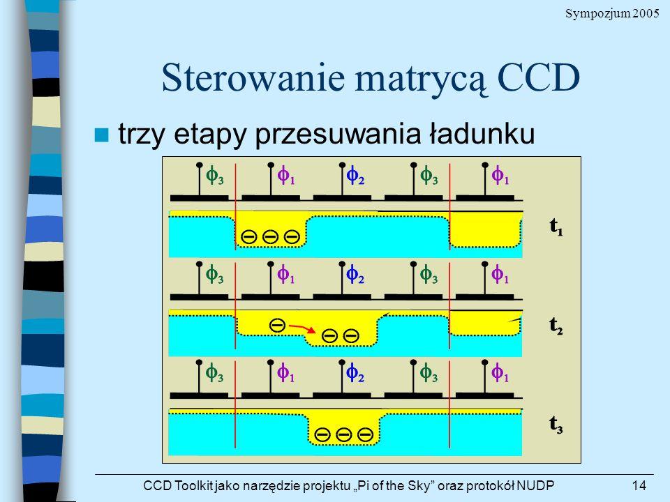 Sympozjum 2005 CCD Toolkit jako narzędzie projektu Pi of the Sky oraz protokół NUDP14 Sterowanie matrycą CCD trzy etapy przesuwania ładunku