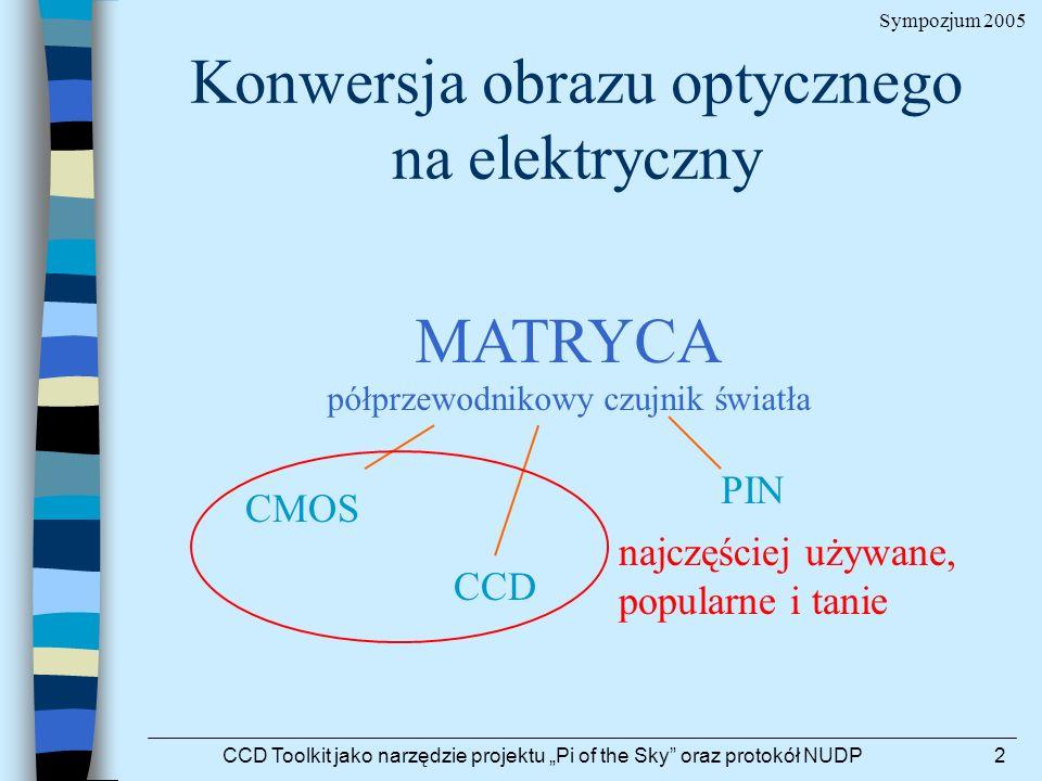 Sympozjum 2005 CCD Toolkit jako narzędzie projektu Pi of the Sky oraz protokół NUDP2 Konwersja obrazu optycznego na elektryczny MATRYCA półprzewodniko