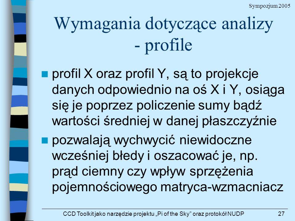 Sympozjum 2005 CCD Toolkit jako narzędzie projektu Pi of the Sky oraz protokół NUDP27 Wymagania dotyczące analizy - profile profil X oraz profil Y, są