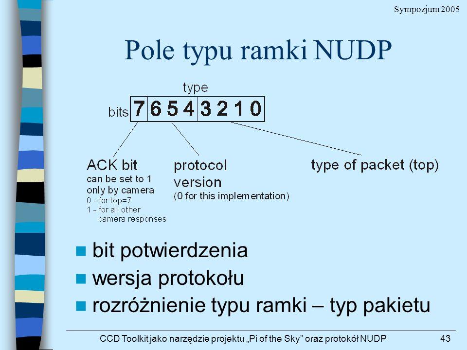 Sympozjum 2005 CCD Toolkit jako narzędzie projektu Pi of the Sky oraz protokół NUDP43 Pole typu ramki NUDP bit potwierdzenia wersja protokołu rozróżni