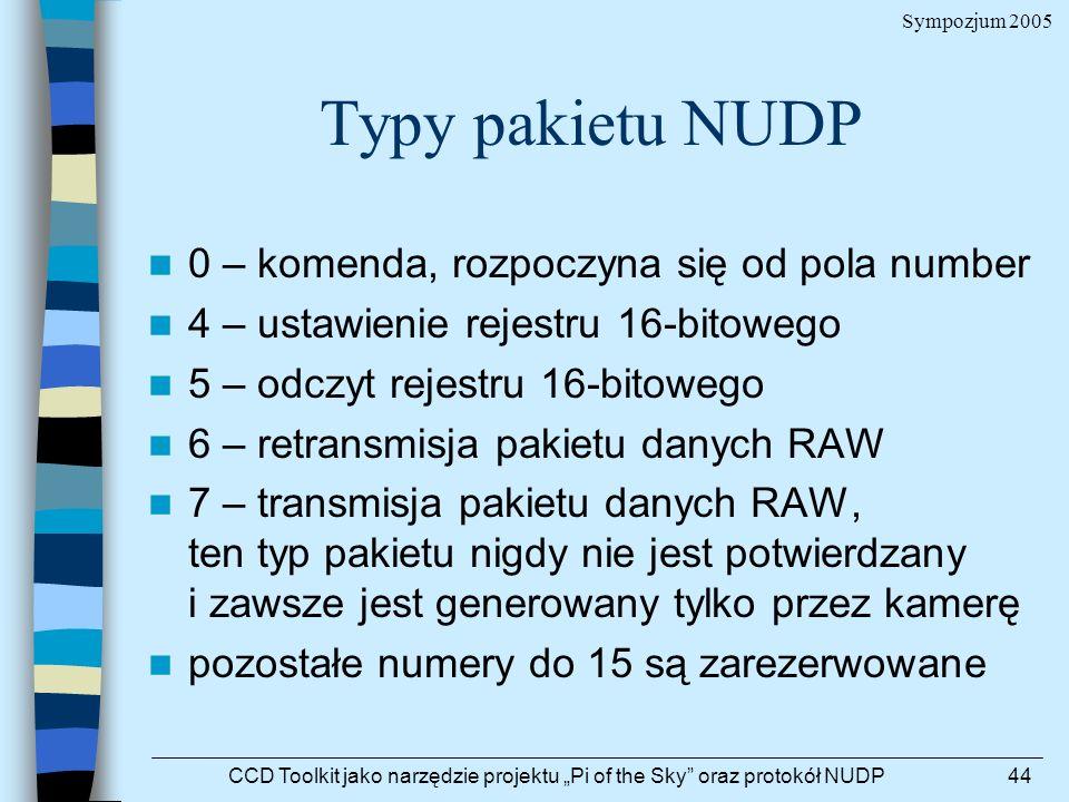 Sympozjum 2005 CCD Toolkit jako narzędzie projektu Pi of the Sky oraz protokół NUDP44 Typy pakietu NUDP 0 – komenda, rozpoczyna się od pola number 4 –