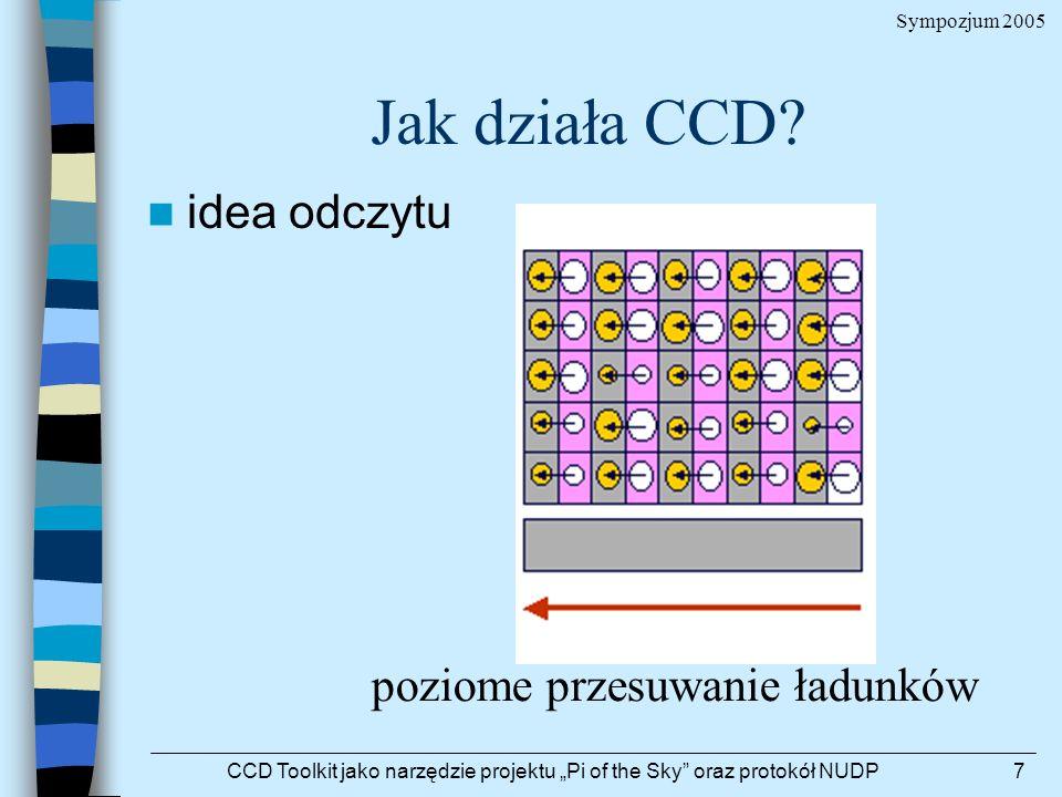 Sympozjum 2005 CCD Toolkit jako narzędzie projektu Pi of the Sky oraz protokół NUDP7 Jak działa CCD? poziome przesuwanie ładunków idea odczytu