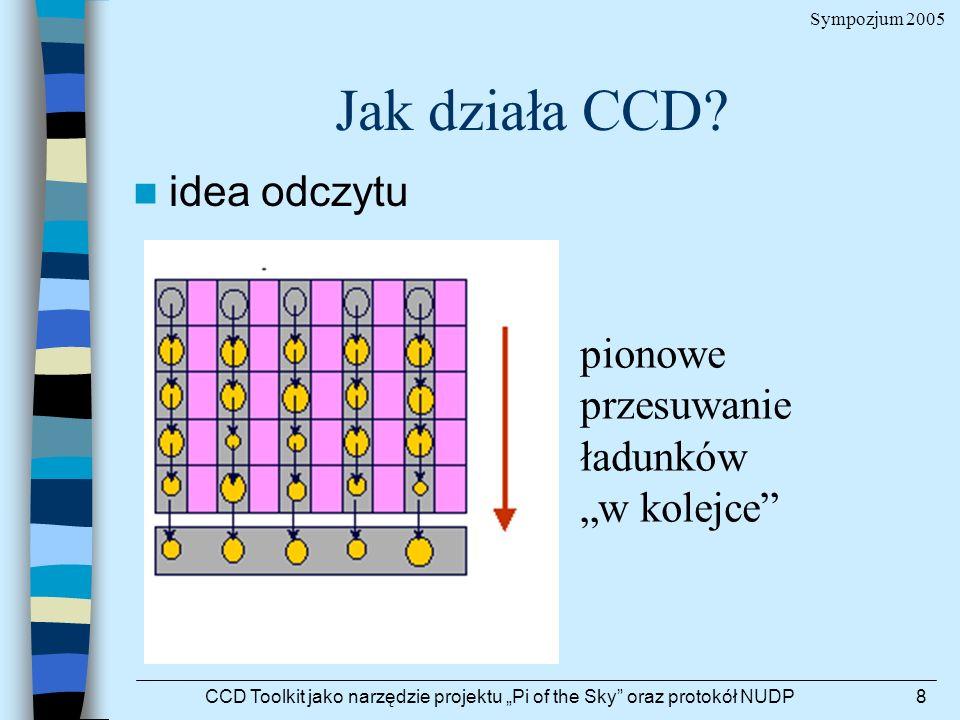 Sympozjum 2005 CCD Toolkit jako narzędzie projektu Pi of the Sky oraz protokół NUDP8 Jak działa CCD? idea odczytu pionowe przesuwanie ładunków w kolej