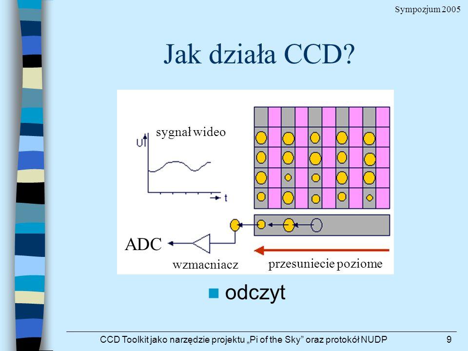 Sympozjum 2005 CCD Toolkit jako narzędzie projektu Pi of the Sky oraz protokół NUDP9 Jak działa CCD? ADC wzmacniacz sygnał wideo przesuniecie poziome