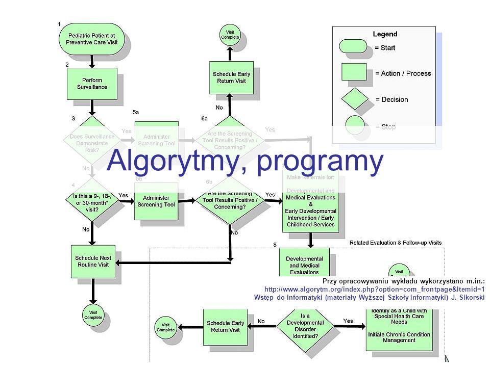 Algorytmy, programy Przy opracowywaniu wykładu wykorzystano m.in.: http://www.algorytm.org/index.php?option=com_frontpage&Itemid=1 Wstęp do informatyk