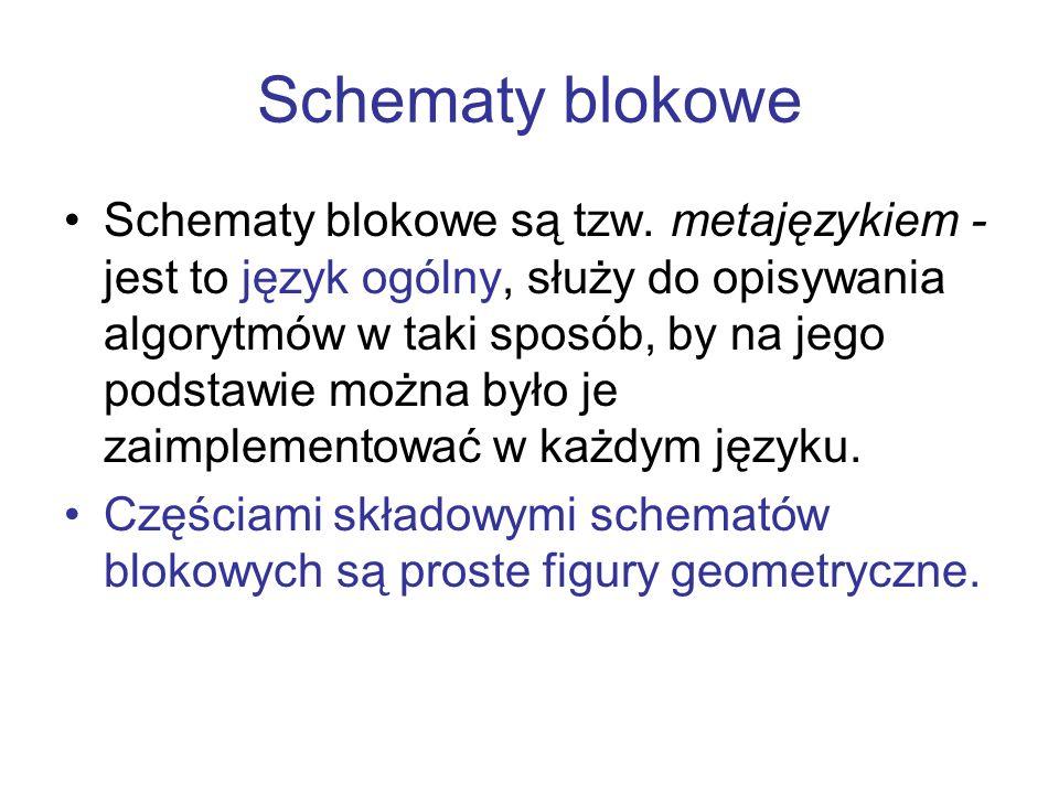 Schematy blokowe Schematy blokowe są tzw. metajęzykiem - jest to język ogólny, służy do opisywania algorytmów w taki sposób, by na jego podstawie możn