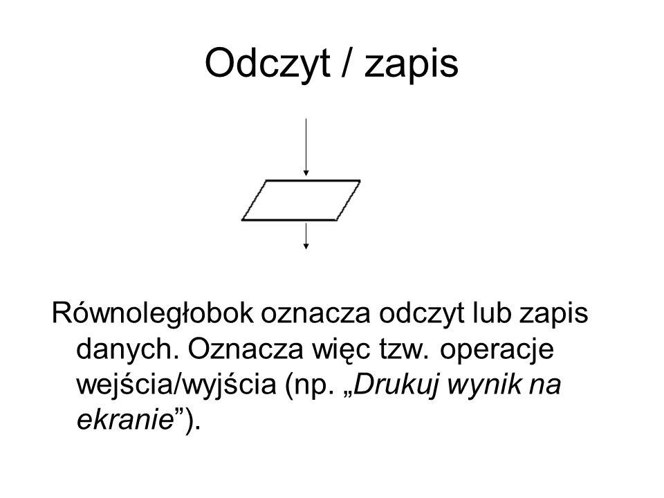 Odczyt / zapis Równoległobok oznacza odczyt lub zapis danych. Oznacza więc tzw. operacje wejścia/wyjścia (np. Drukuj wynik na ekranie).
