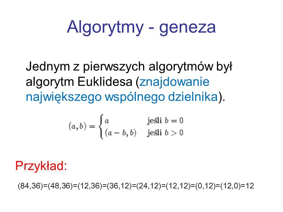 Algorytmy - geneza Jednym z pierwszych algorytmów był algorytm Euklidesa (znajdowanie największego wspólnego dzielnika). Przykład: (84,36)=(48,36)=(12