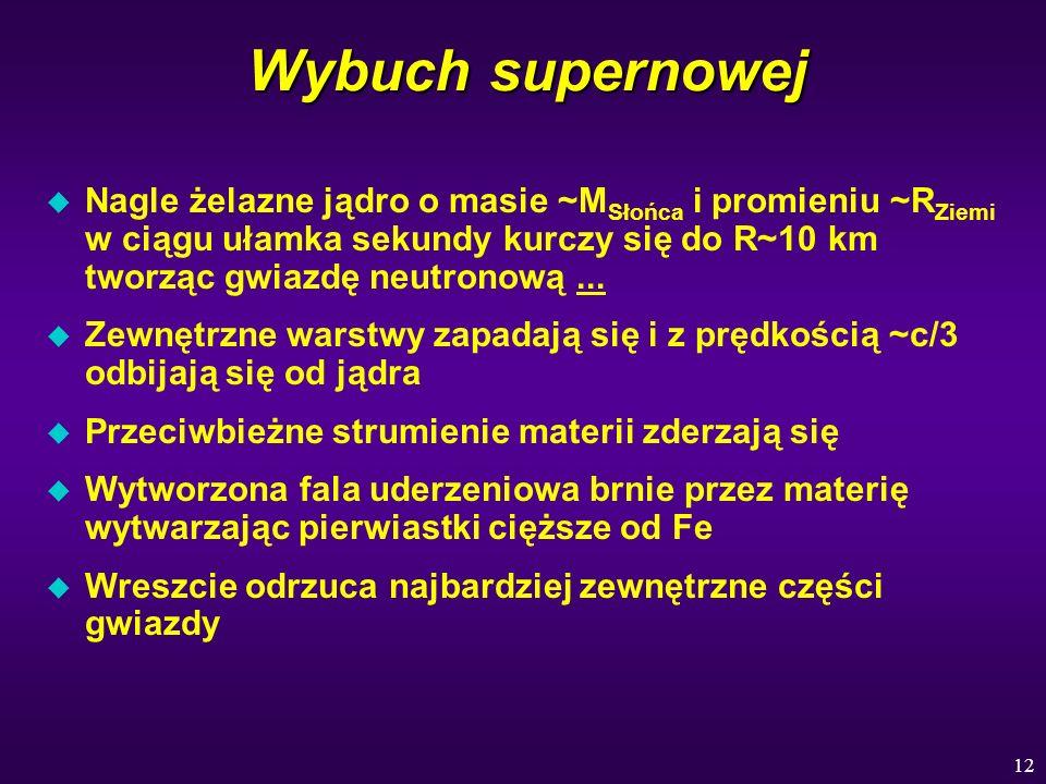 12 Wybuch supernowej u Nagle żelazne jądro o masie ~M Słońca i promieniu ~R Ziemi w ciągu ułamka sekundy kurczy się do R~10 km tworząc gwiazdę neutron