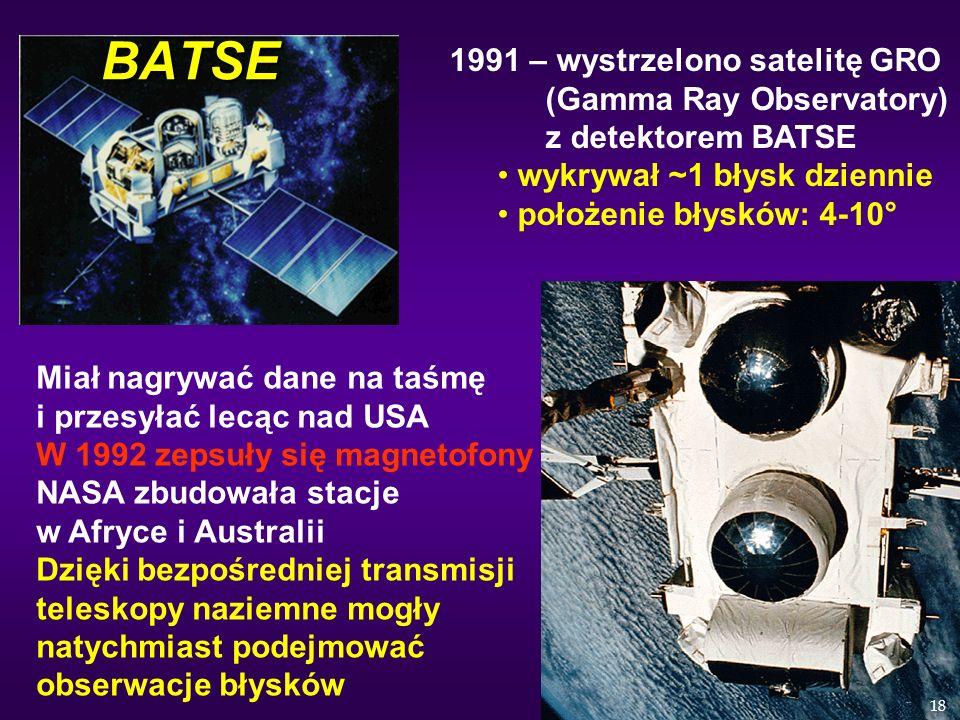 18 BATSE 1991 – wystrzelono satelitę GRO (Gamma Ray Observatory) z detektorem BATSE wykrywał ~1 błysk dziennie położenie błysków: 4-10° Miał nagrywać