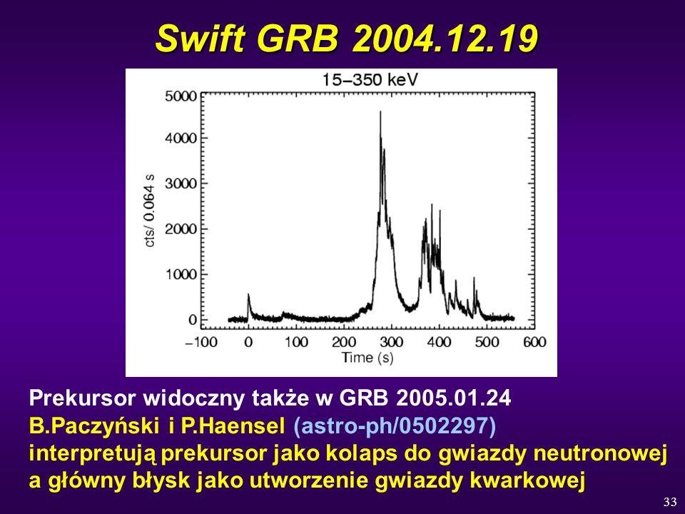 33 Swift GRB 2004.12.19 Prekursor widoczny także w GRB 2005.01.24 B.Paczyński i P.Haensel (astro-ph/0502297) interpretują prekursor jako kolaps do gwi