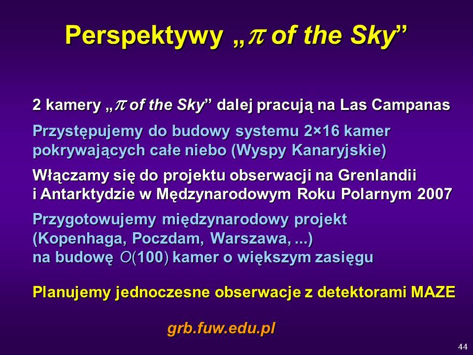 44 Perspektywy of the Sky 2 kamery of the Sky dalej pracują na Las Campanas Przystępujemy do budowy systemu 2×16 kamer pokrywających całe niebo (Wyspy