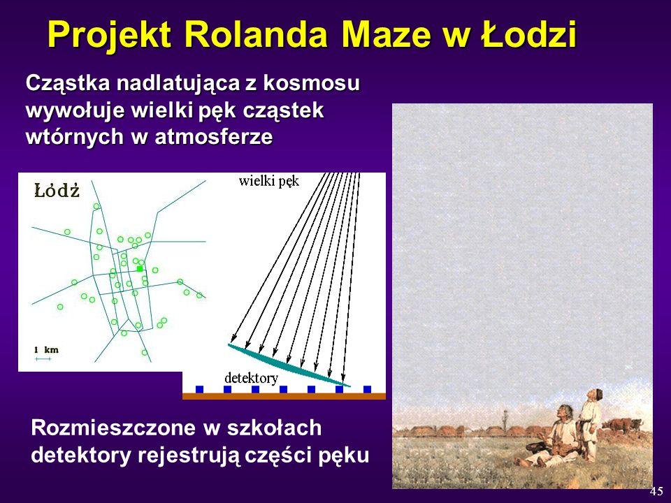 45 Cząstka nadlatująca z kosmosu wywołuje wielki pęk cząstek wtórnych w atmosferze Projekt Rolanda Maze w Łodzi Rozmieszczone w szkołach detektory rej