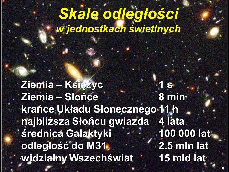 9 Skale odległości w jednostkach świetlnych Ziemia – Księżyc1 s Ziemia – Słońce8 min krańce Układu Słonecznego11 h najbliższa Słońcu gwiazda4 lata śre