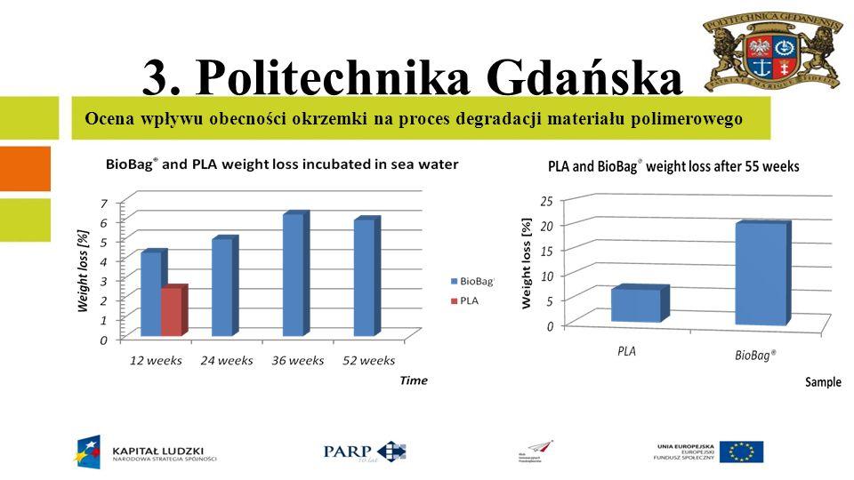 3. Politechnika Gdańska Ocena wpływu obecności okrzemki na proces degradacji materiału polimerowego Inkubacja w warunkach laboratoryjnych pasków polim